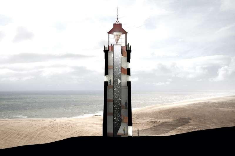 Rubjerg Knude Lighthouse, JAJA & Bessards' Studio